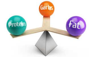Морковь по-корейски: калорийность на 100 грамм, сколько калорий в составе, польза и вред корейской морковки, ккал, бжу, чем полезна магазинная с маслом